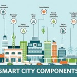iota-smart_city_components_mobile